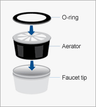 Kitchen Faucet Aerator Insert Faucet Design