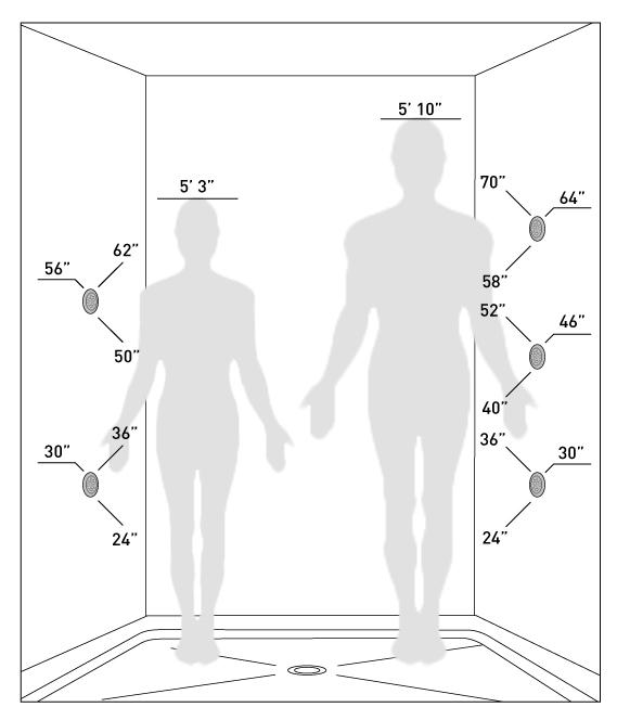 shower body spray heights